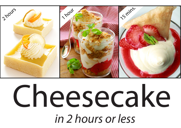Cheesecake Recipes in Two Hours or Less
