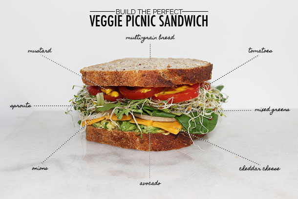 How To Build The Perfect Veggie Picnic Sandwich